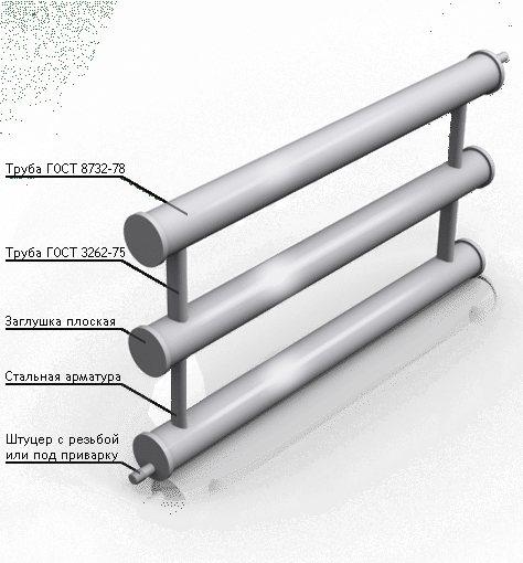 Регистры отопления: из гладких и профильных труб, изготовление своими руками, расчет, технические характеристики