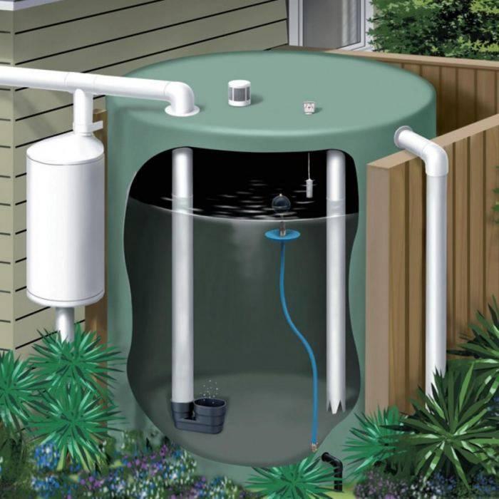 Автономное водоснабжение загородного дома: собираем дождевую воду