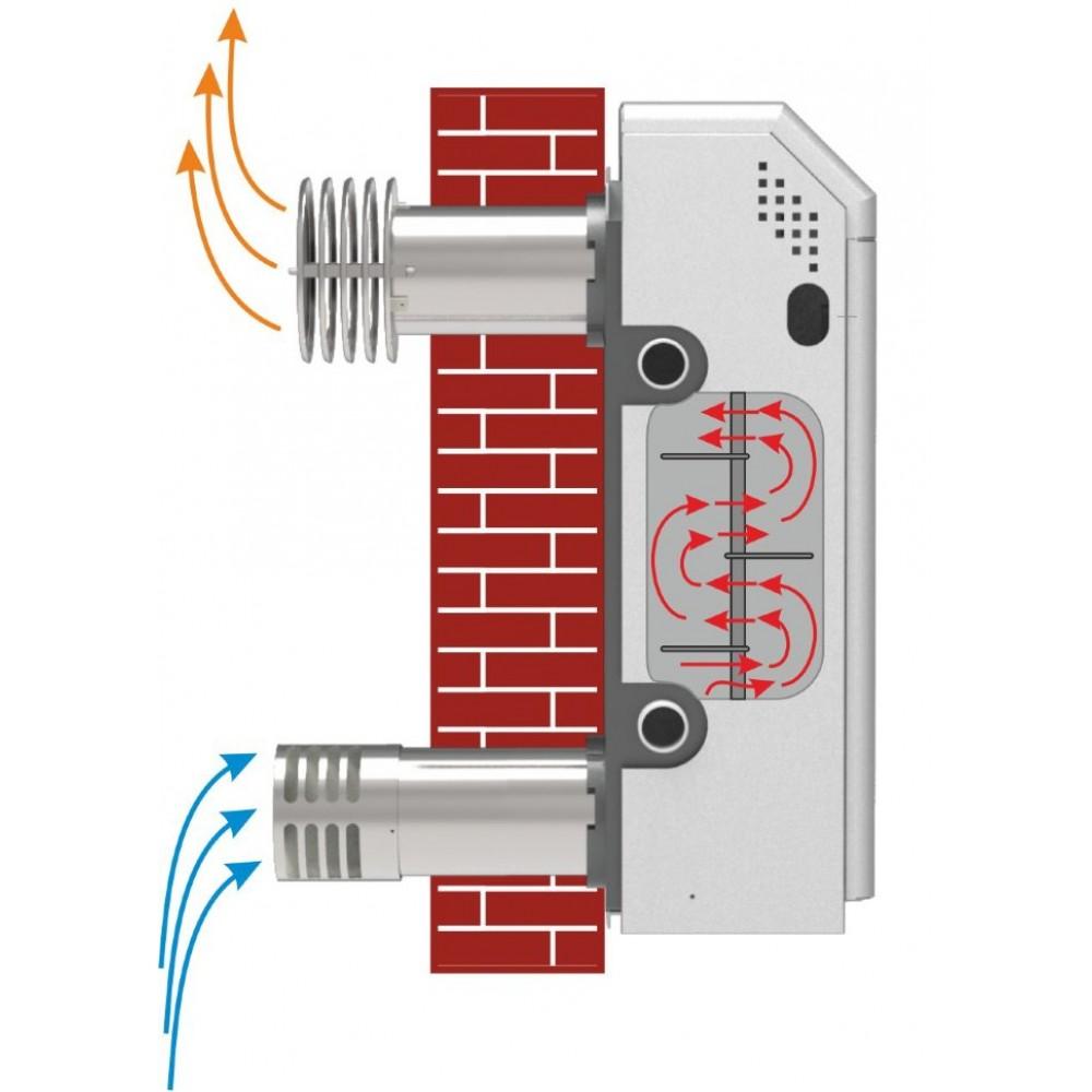 Газовый парапетный котел: что это такое, напольный двухконтурный и настенный одноконтурный