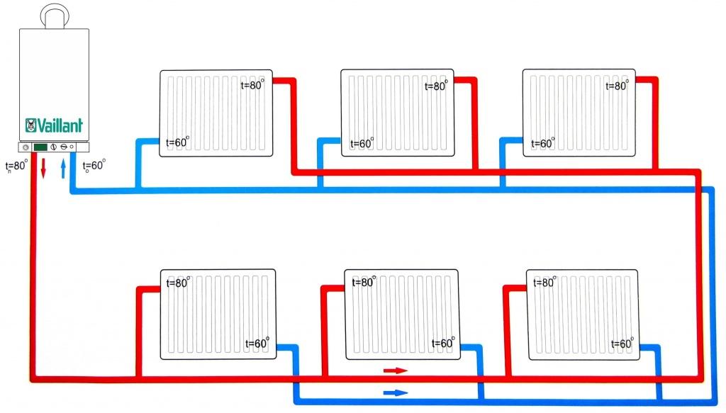 Двухтрубная система отопления частного дома: схема и расчет своими руками, сравнение с однотрубной