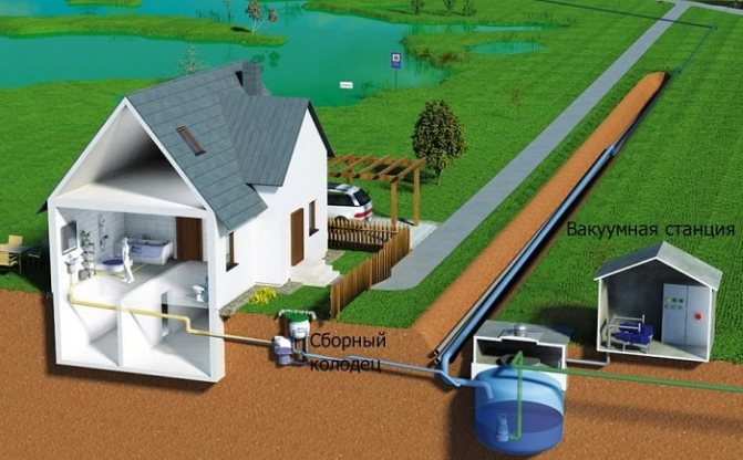 Насос для принудительной канализации (с измельчителем и без) — сололифт и другие модели