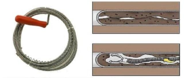 Трос для прочистки канализационных труб: виды, как прочистить