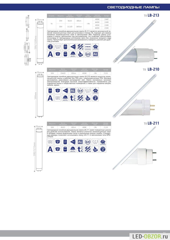 Линейные светодиодные светильники (55 фото): модульные и профильные, встраиваемые и подвесные модели, архитектурные и накладные
