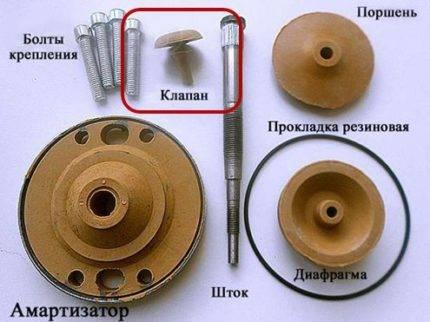 Как отремонтировать насос «Ручеек»