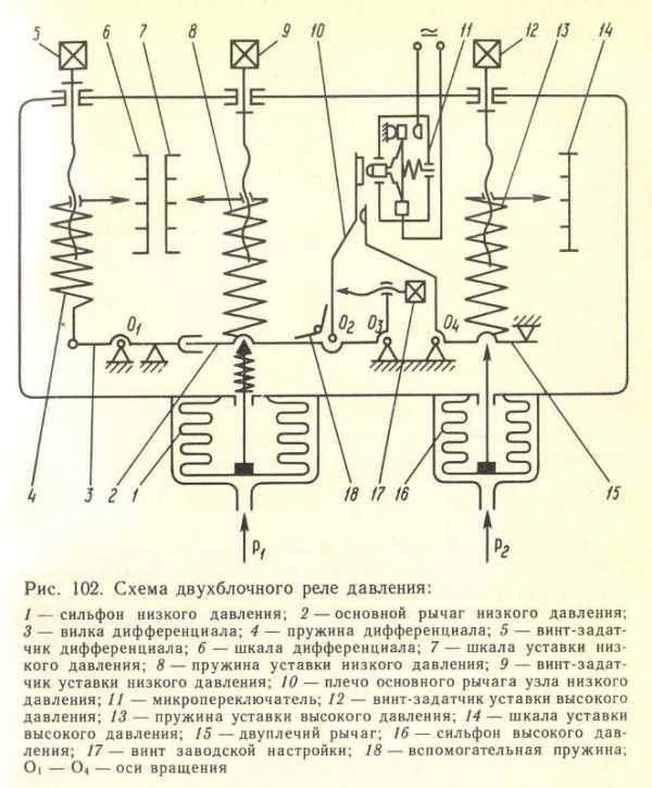 Что такое промежуточное реле: конструкция, принцип действия, устройство и идеи по применению (115 фото)