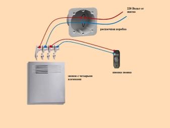 Как подключить трубку домофона? установка и подключение трубки в квартире. как самостоятельно подсоединить два провода? замена своими руками