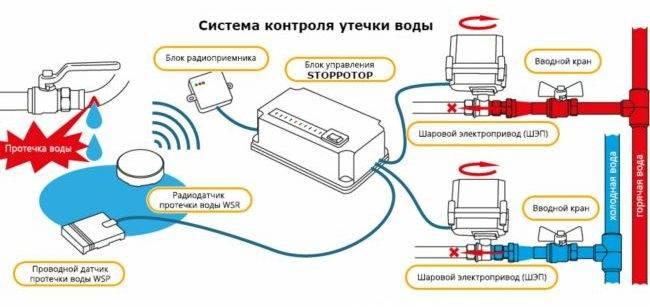 Схема изготовления датчик протечки воды: пьезоизлучатель, эмиттер и транзистор