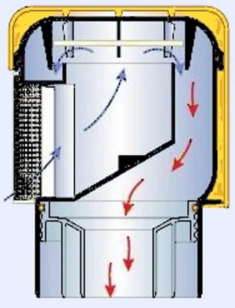 Вакуумный клапан для канализации: защита от запаха, принцип работы, установка
