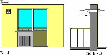 Особенности вентиляции балкона