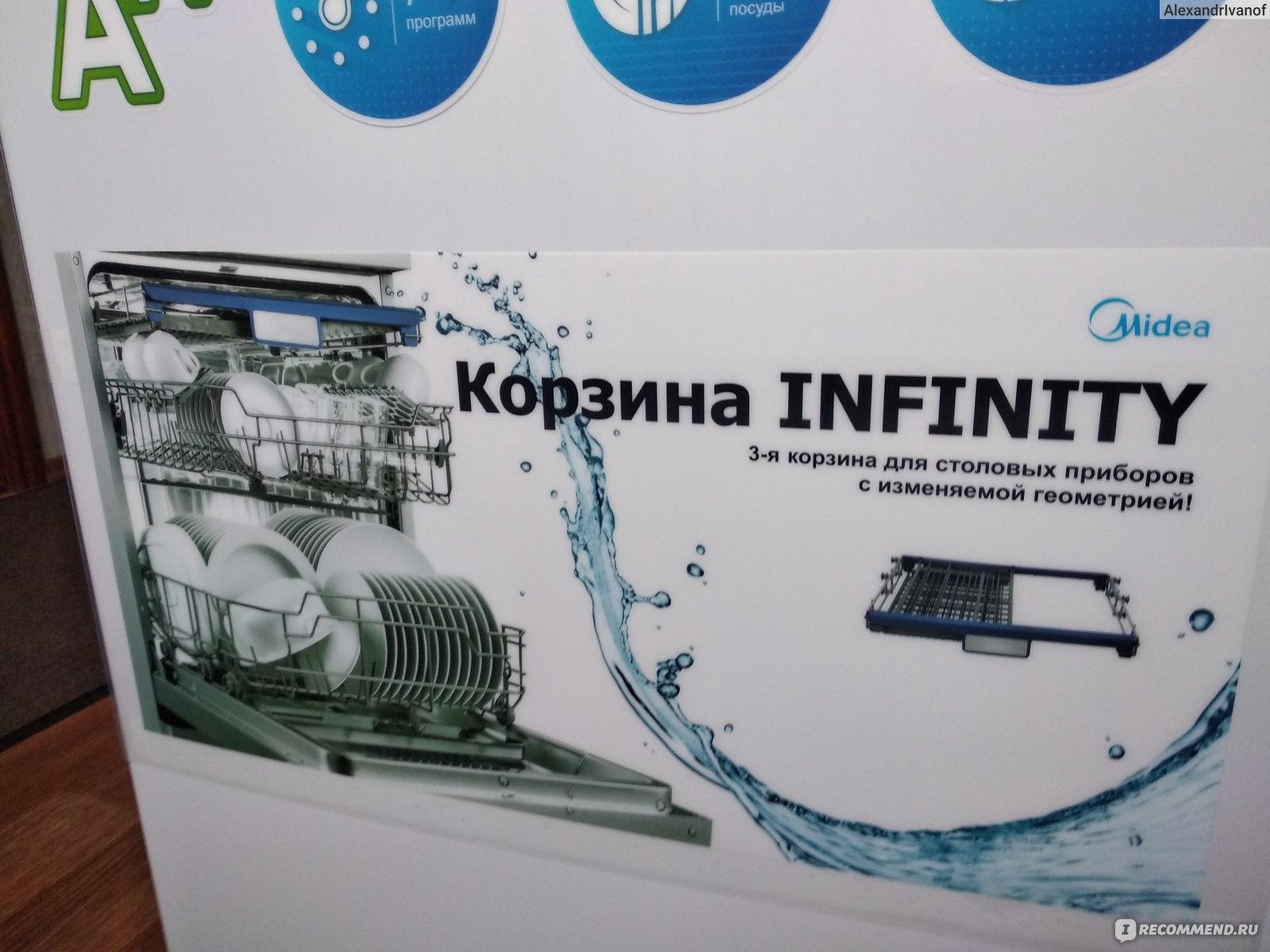 Топ-4 компактных посудомоечных машины midea: цены и отзывы