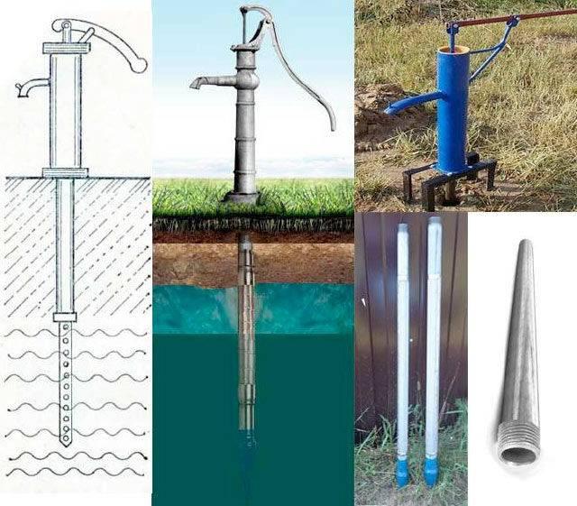 Бурение абиссинской скважины: плюсы решения, схемы, методика работ, оборудование