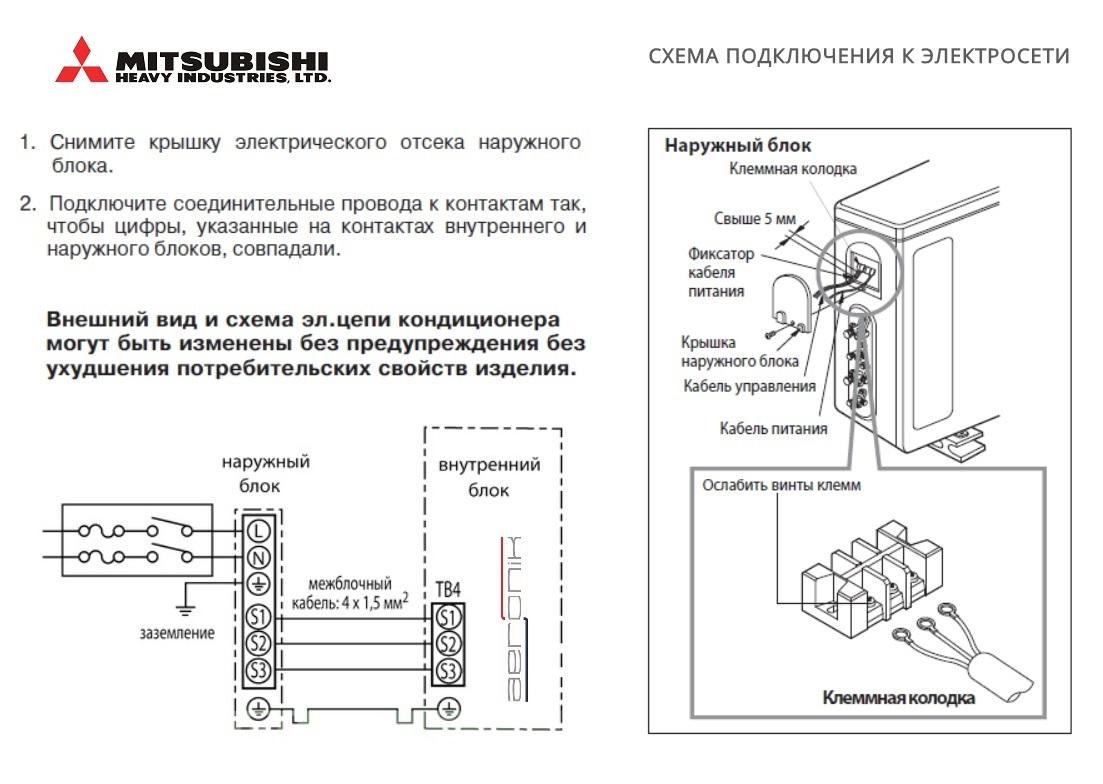 Установка кондиционера своими руками: инструкция по монтажу и подключению