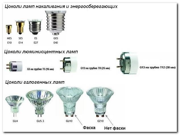 Какие лампочки для дома лучше?
