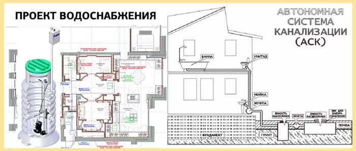 Что нужно для проектирования вентиляции: нормативная база и порядок составления проекта