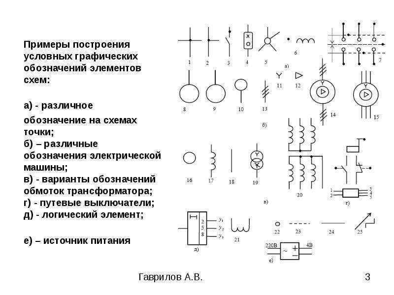 Стандарты условно графического обозначения электрооборудования на схемах (гост)