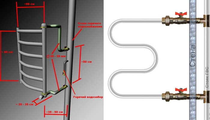 Схема подключения полотенцесушителя к стояку горячей воды: как правильно подключить полотенцесушитель своими руками