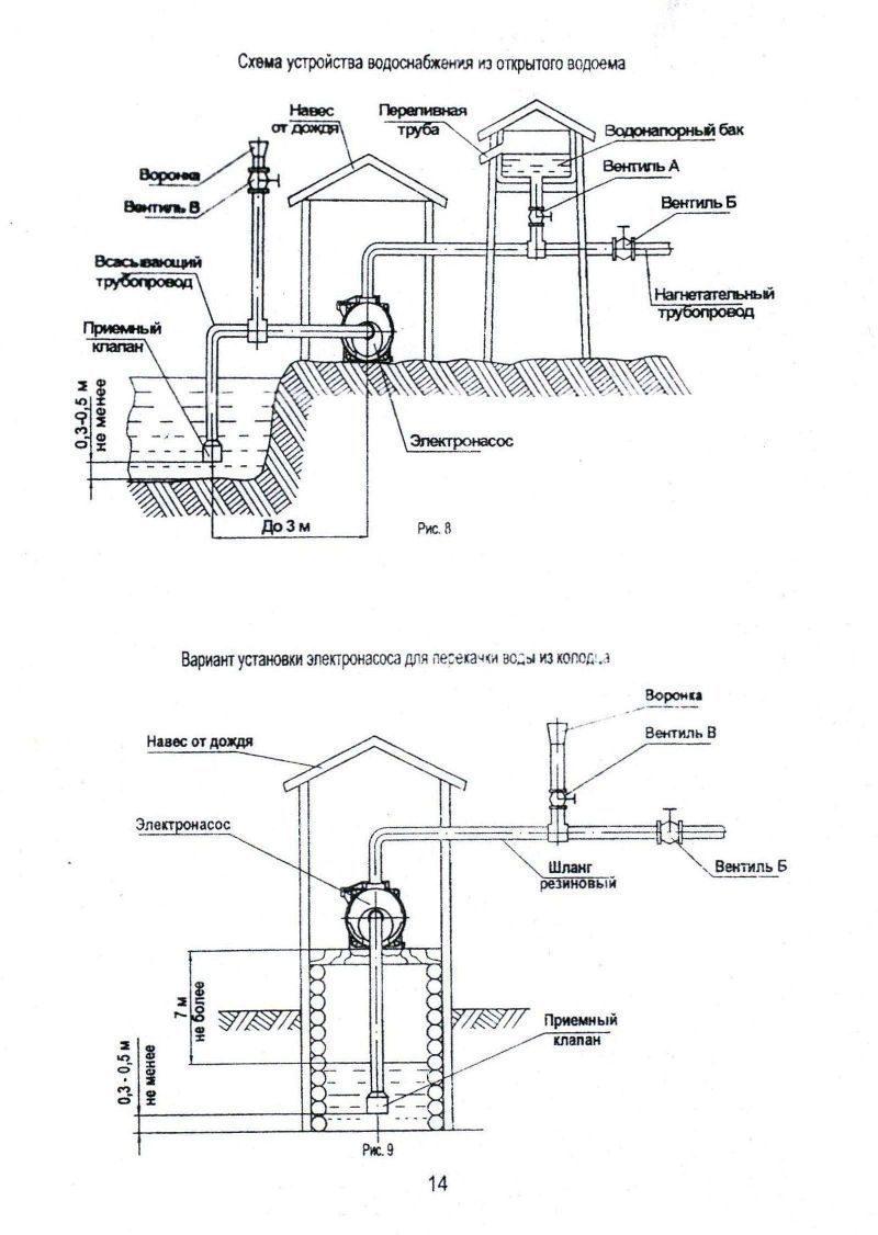 Как правильно установить сальники на агидель