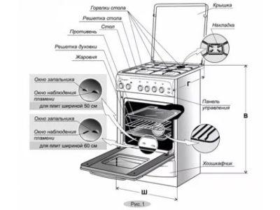 Не работает газовая духовка