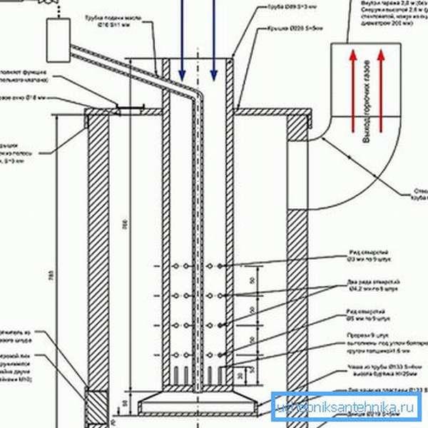 Создание котлов на отработке для дачи с водяным контуром