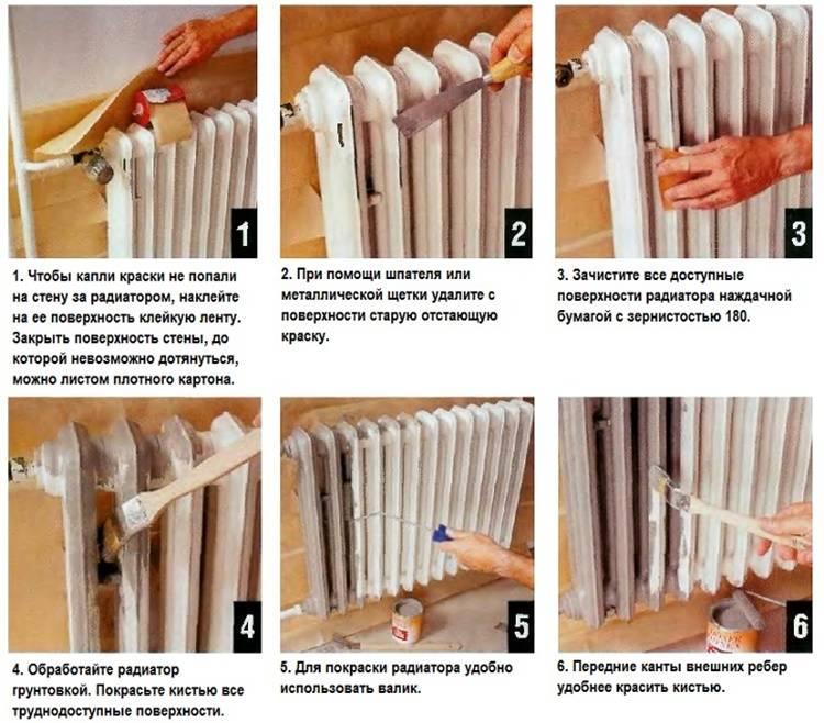 Как покрасить батарею: какой краской чугунную и радиатор отопления своими руками - какой краской красить для декора в домашних условиях