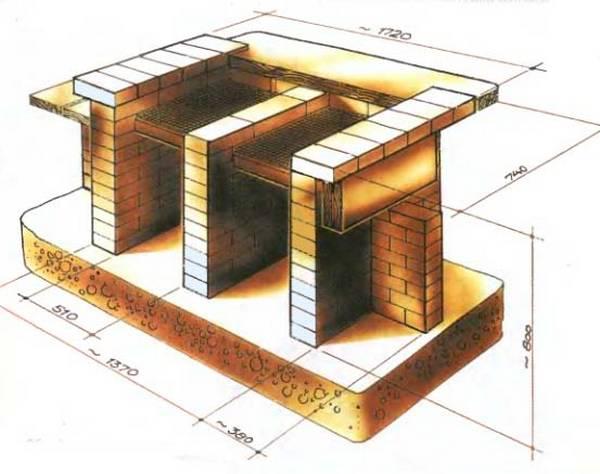 Барбекю своими руками - 115 фото проектирования и постройки