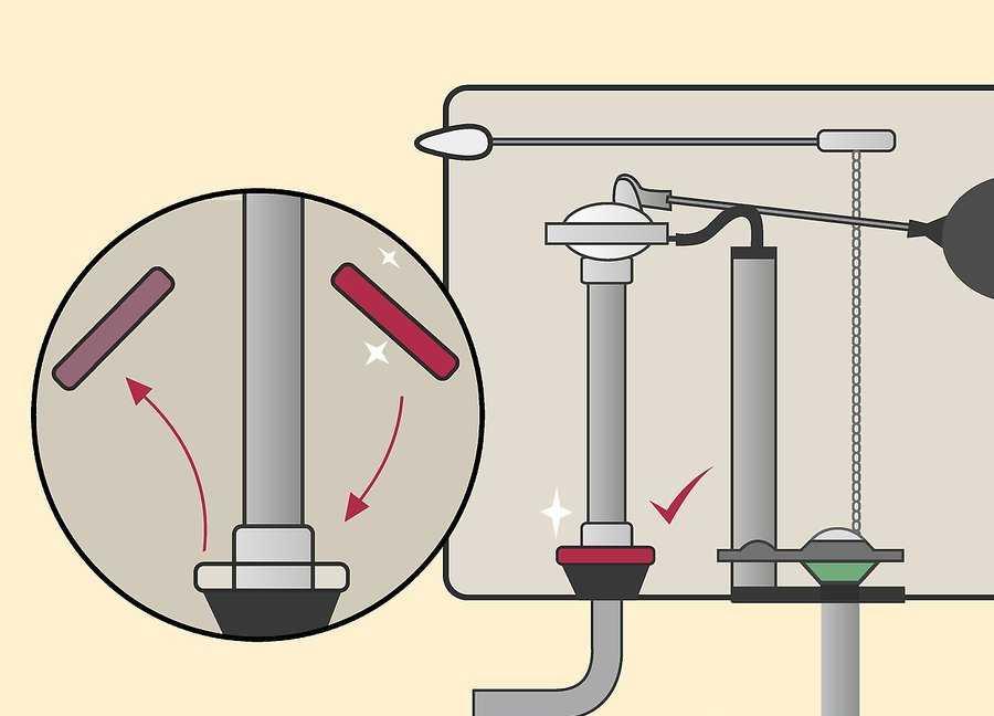 Почему бачок унитаза потеет и как избавиться от конденсата