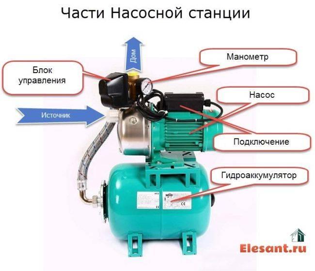 Как выбрать насосную станцию для устройства дачного водоснабжения
