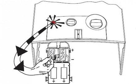 Аккумуляторные батарейки для газовой колонки