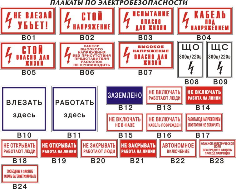 Запрещающие плакаты по электробезопасности