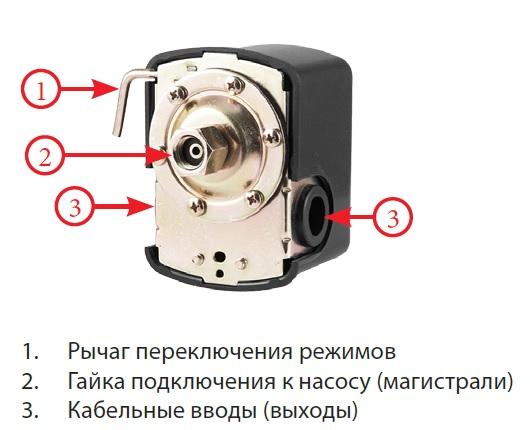Реле давления воды: устройство и регулировка