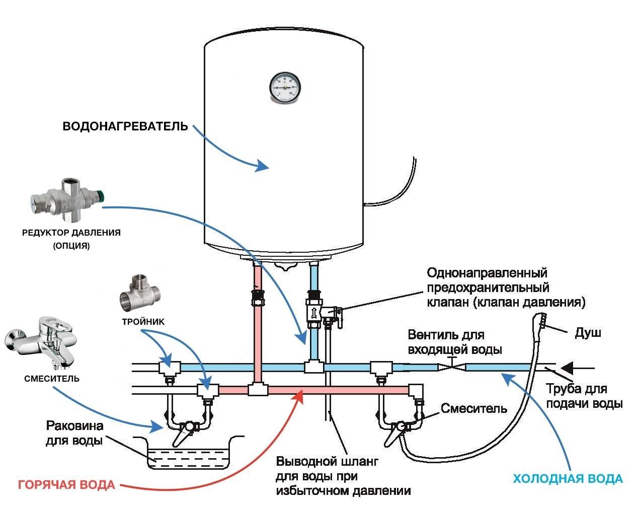 Электрическая схема проточного водонагревателя