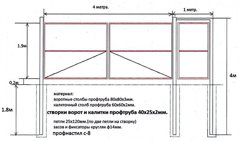 Как построить распашные ворота своими руками — пошаговая инструкция с фото, видео и чертежами