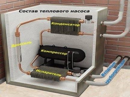 Как изготовить тепловой насос френетта своими руками