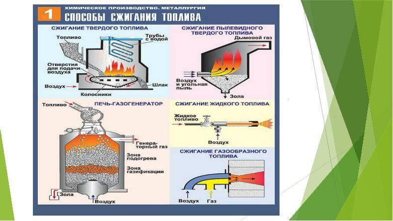 Жидкое биотопливо из сырья растительного происхождения. часть 2