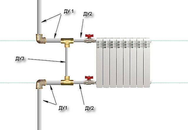 Как поставить кран на батарею - особенности установки кранов на батареи + фото | стройсоветы