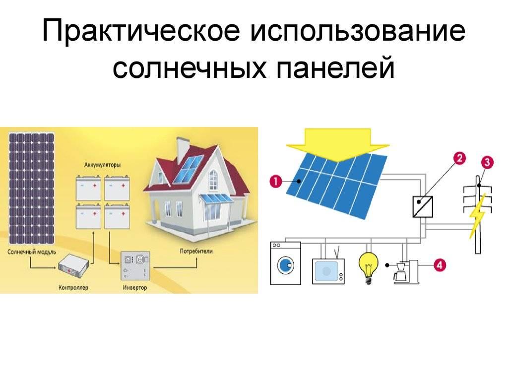 Солнечные батареи для отопления дома: виды, преимущества
