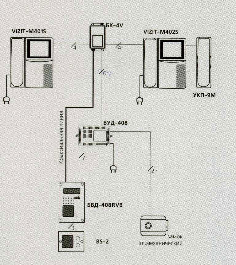 Как установить видеодомофон в квартире своими руками: подключение к подъездному домофону, порядок работы, схема