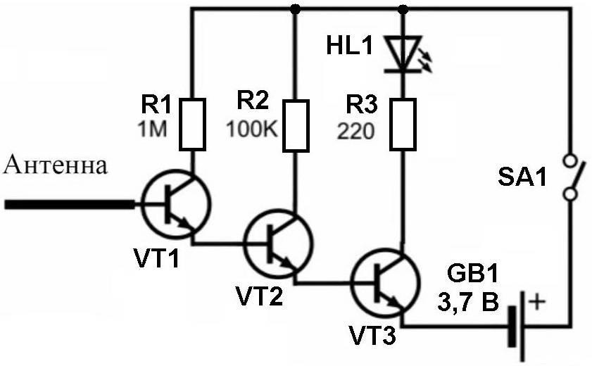 Детектор скрытой проводки: подобрать правильно, использовать по назначению