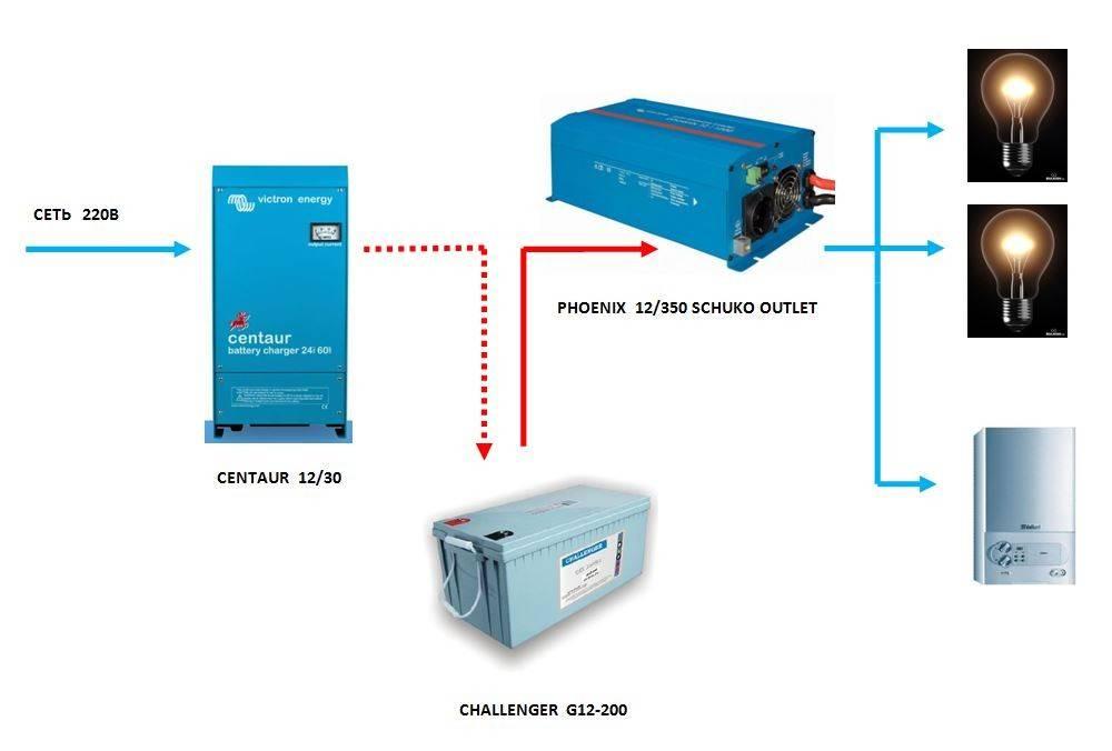 Бесперебойник для газового котла: как выбрать и подключить ибп