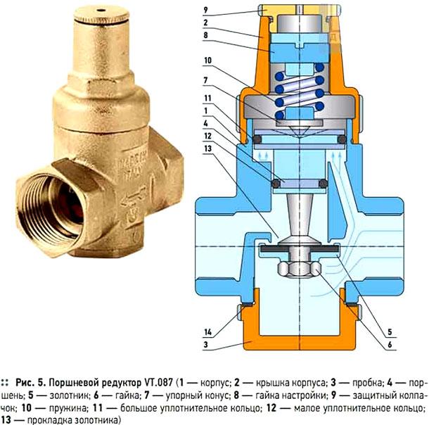 Из чего состоит и как работает редуктор давления воды?