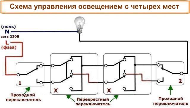 Как выбрать проходной выключатель: разбор видов и маркировка - точка j