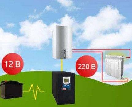 Двухконтурные электрические котлы: конструктивные особенности и преимущества
