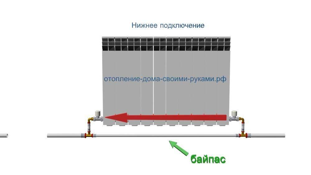 Что такое байпас в системе отопления? устройство, применение и монтаж