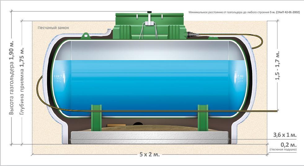 Особенности работы газгольдеров низкого давления