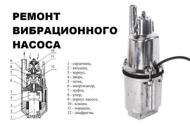 Погружной насос водолей - устройство + применение + преимущества > видео + фото