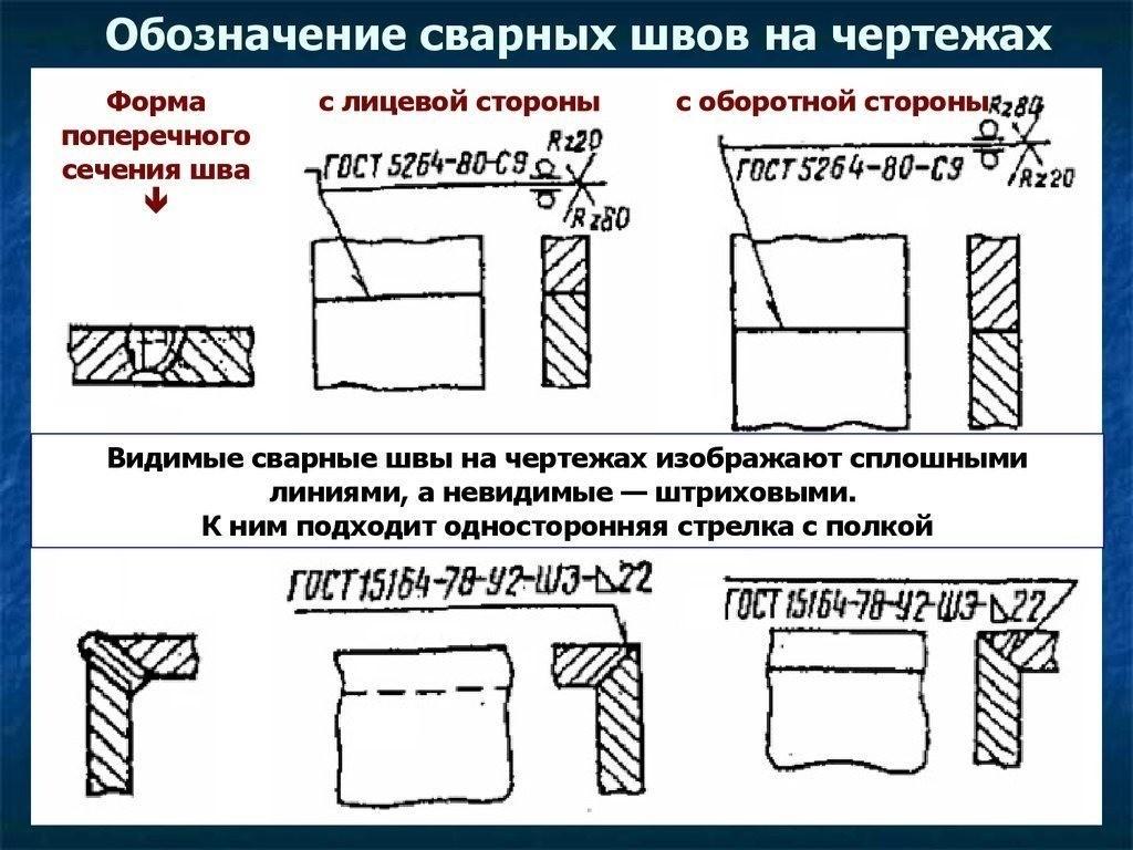 Проект спдс :: гост 2.312-72 «ескд. условные изображения и обозначения швов сварных соединений»