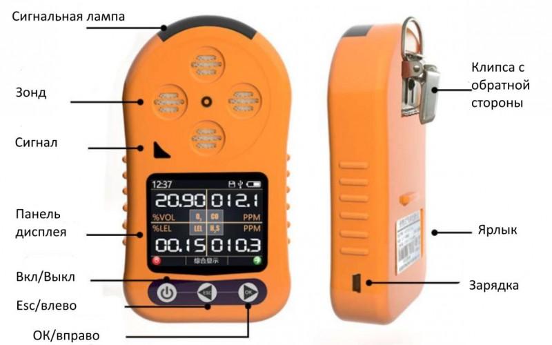 Портативные газоанализаторы: сфера применения, устройство, принцип работы