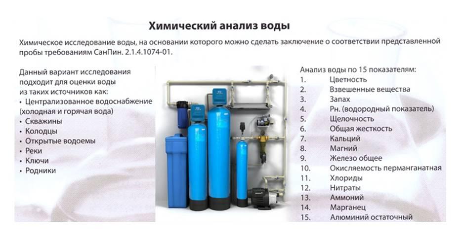 Анализ воды москва лаборатория исводцентр проверка качества воды исследование свойств воды полный анализ воды любого типа водопроводной из скважин локального водопровода