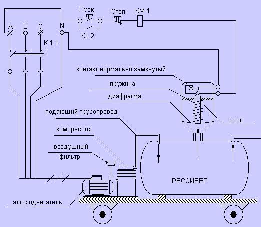Реле давления для компрессора — устройство, маркировка, подключение и регулировка