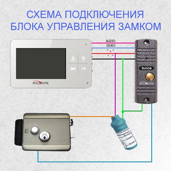 Что внутри домофона? изучаем устройство и схему подключения